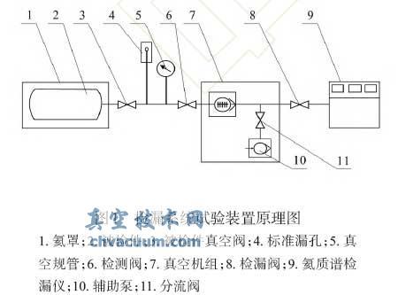检漏系统试验装置原理图