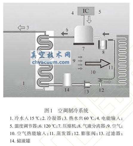 空调换管步骤图解