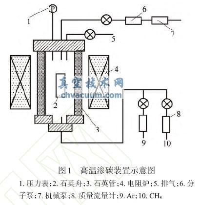 系统结构如图1