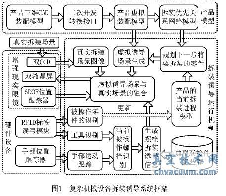 公司任务树状图