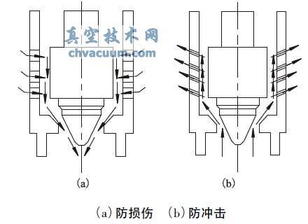 防固体粒子磨损结构