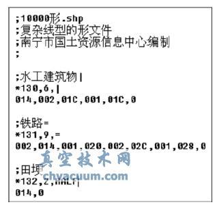 AutoCAD中自定义形文件数据转换方法分析