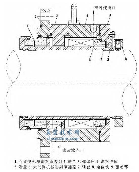 空耙式干燥器机械密封结构简图