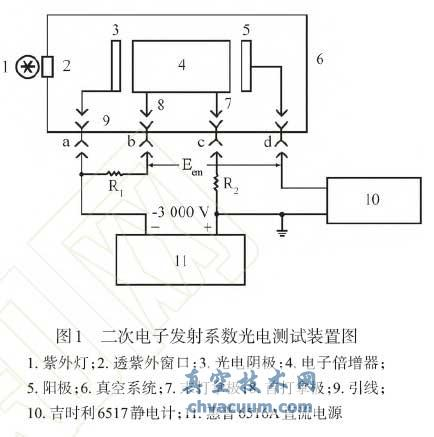 二次电子发射系数光电测试装置图