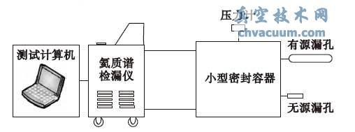 试验系统原理图
