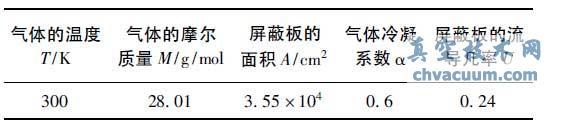 直径为1250 mm 低温泵参数