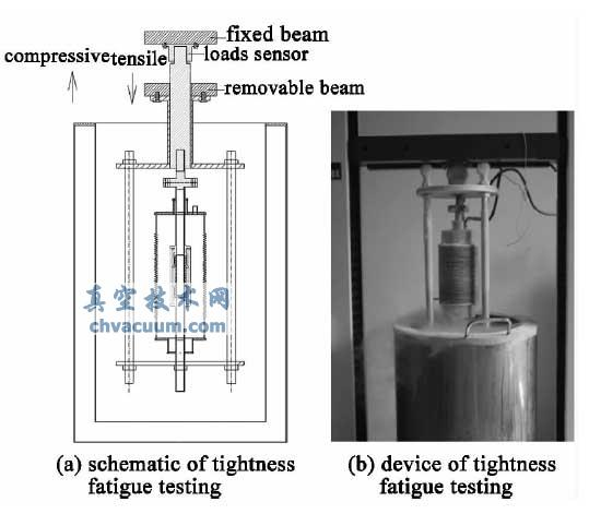 ITER 绝缘子气密性测试实验装置