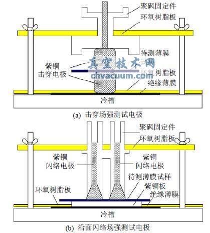电极结构示意图