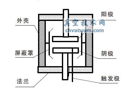 真空间隙结构图