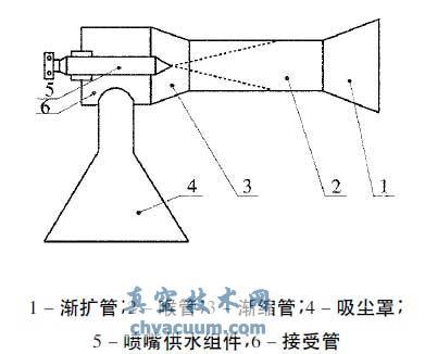 综放支架放煤口负压捕尘装置结构图
