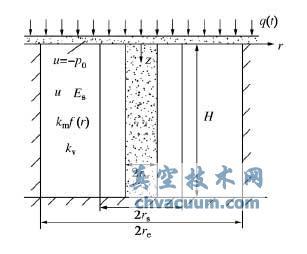 真空联合堆载预压竖井地基固结简化模型