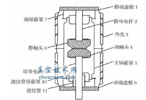 真空灭弧室的结构图