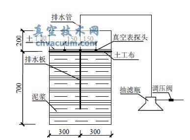 真空加载方式对吹填流泥加固效果及土颗粒移动的影响研究