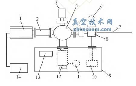 氙气泄漏检测设备结构图
