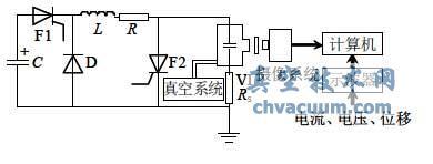 平板触头分离过程直流真空电弧形态与电压特性