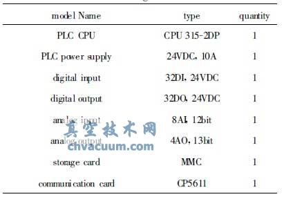 NBI综合测试台lehu88乐虎国际娱乐监控系统设计