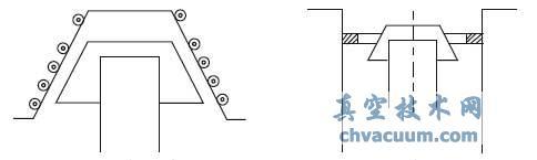 油扩散泵返油率的控制分析