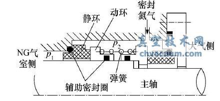 烃泵干气密封结构示意图