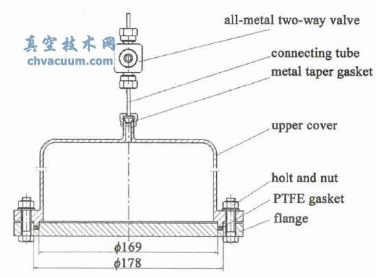 模拟容器结构示意图