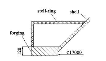 新型超大法兰结构形式
