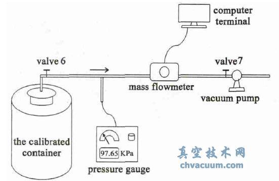 容积标定装置简图