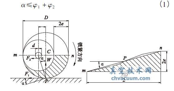 真空技术网 真空阀门 球阀  3,偏心球体设计   (1) 球体自锁   斜面