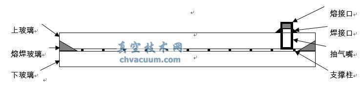 传统龙8国际pt娱乐官网玻璃结构