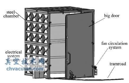 检漏收集室的系统组成